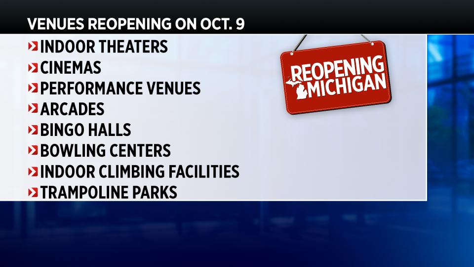 Cines y boliches de todo Michigan reabrirán en 2 semanas
